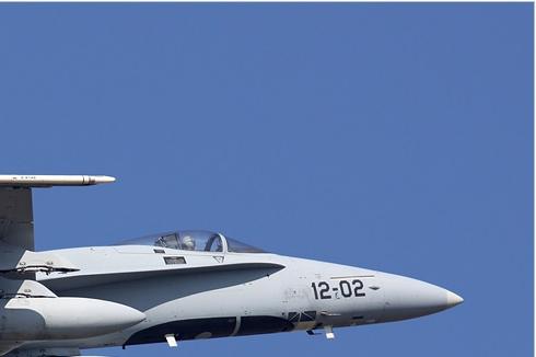 Photo#4166-2-McDonnell Douglas EF-18A Hornet